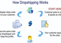 no investment dropshipping