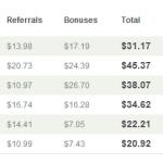 Free Ways To Make Money With Online Surveys